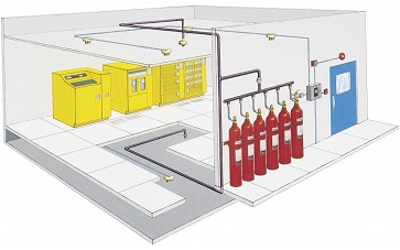 Hall & Kay Fire Engineering Suppression